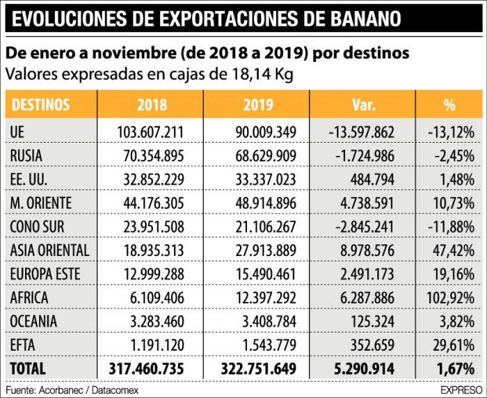 evoluciones-de-exportaciones (1)