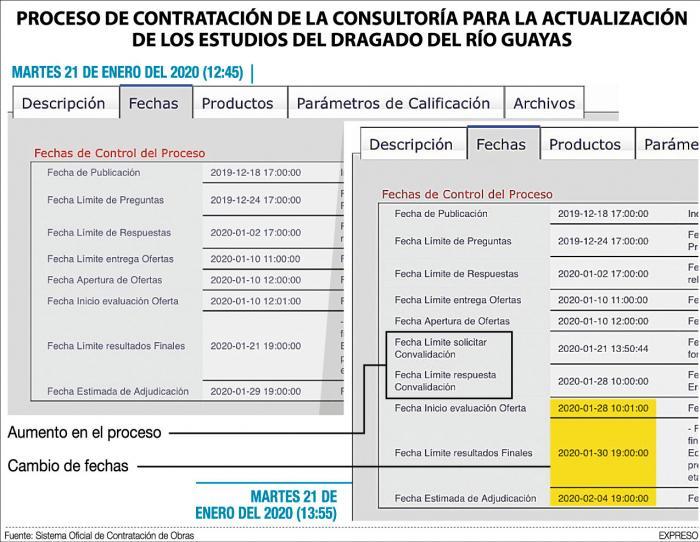 proceso-de-contratacion-cambios