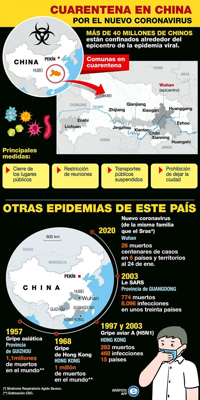 coronavirus-informacion-infografia