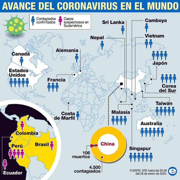 CORONAVIRUS-AVANCE-ACTUAL-INFO-WEB