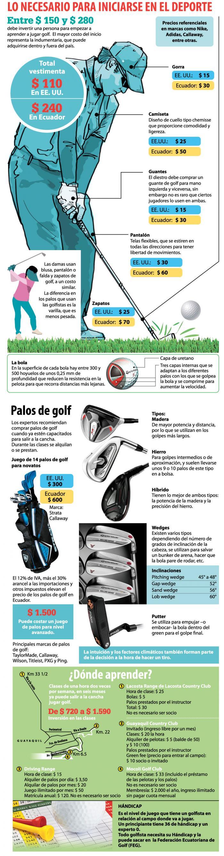 lo-necesario-para-el-golf