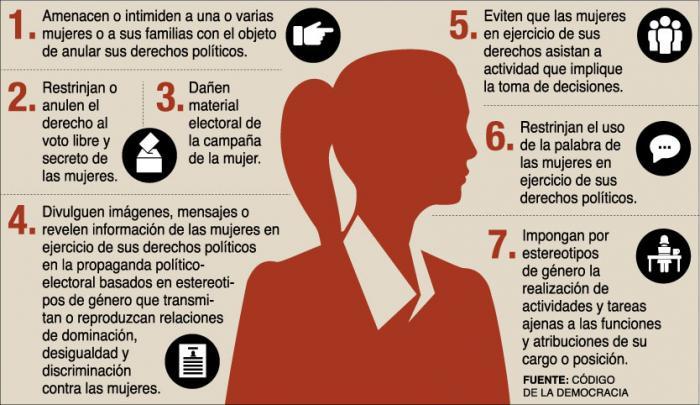 Imagen-Politica