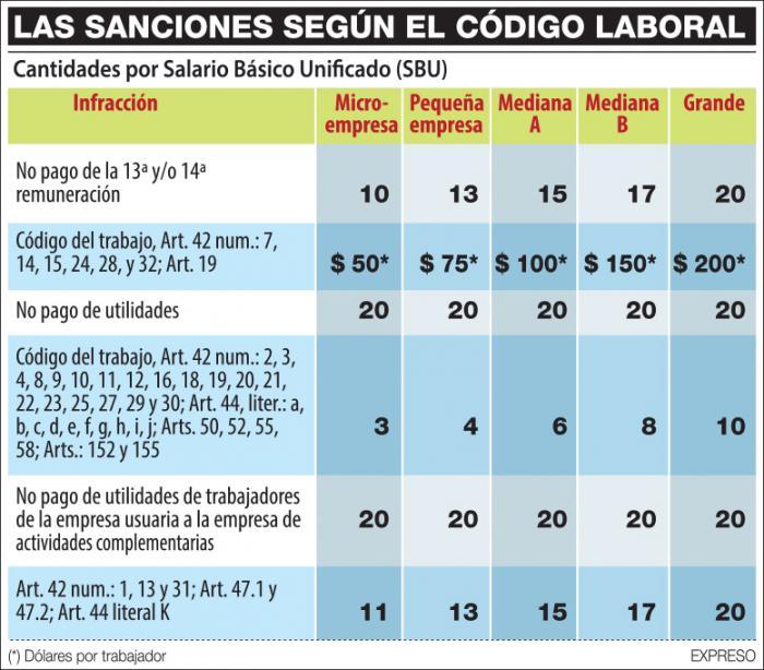 Imagen-SANCIONES-EMPRESAS