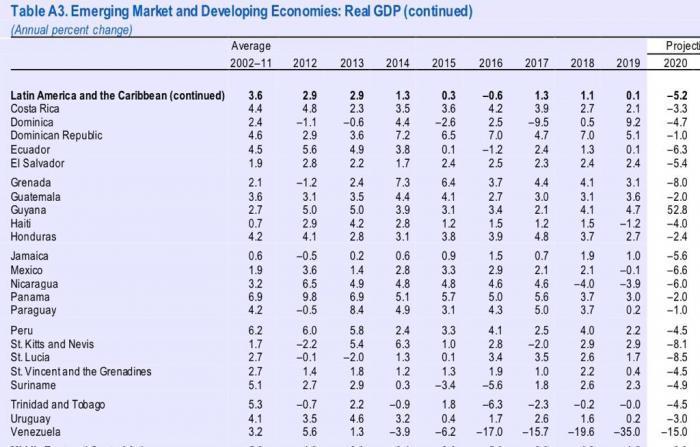 FMI Pandemia