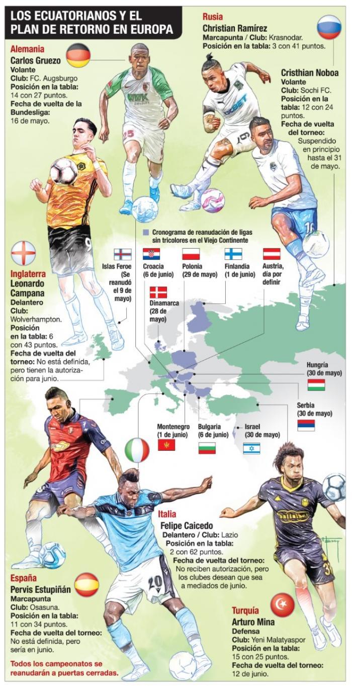 tricolores-europa-regreso-campeonatos