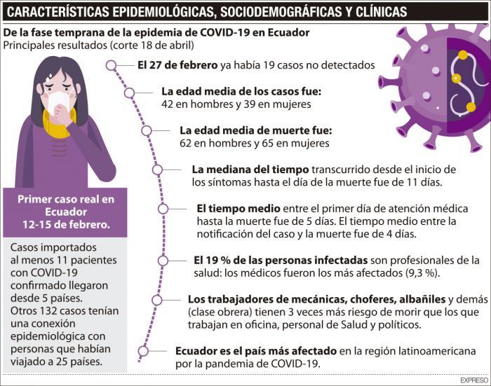 Imagen caracyeristicas epidemiologicas