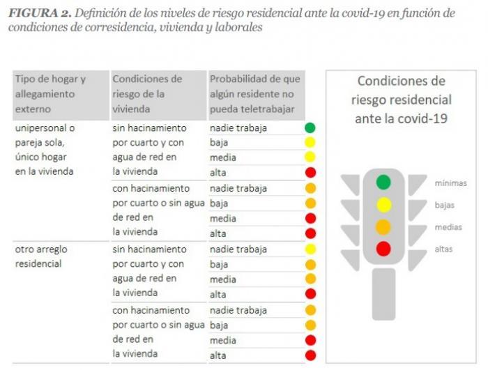 Coronavirus_Estudio_Ancianos_Latinoamérica