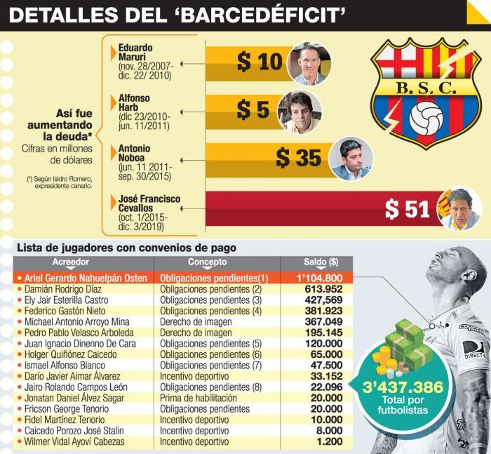 las-cuentas-de-barcelona