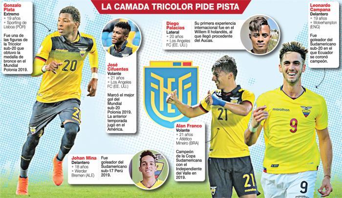 Nueva-genertación-futbolistas-ecuatorianos
