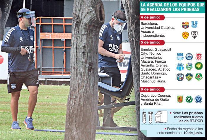 Retorno-entrenamientos-equipos-LigaPro-coronavirus