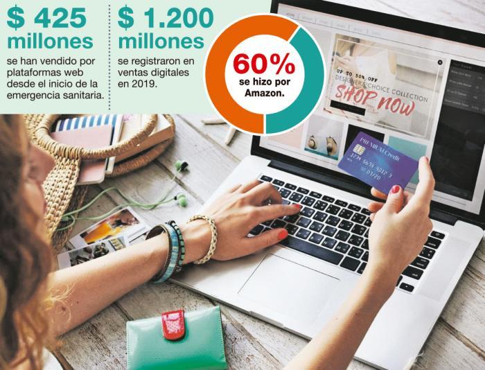 Datos-ventas-virtuales