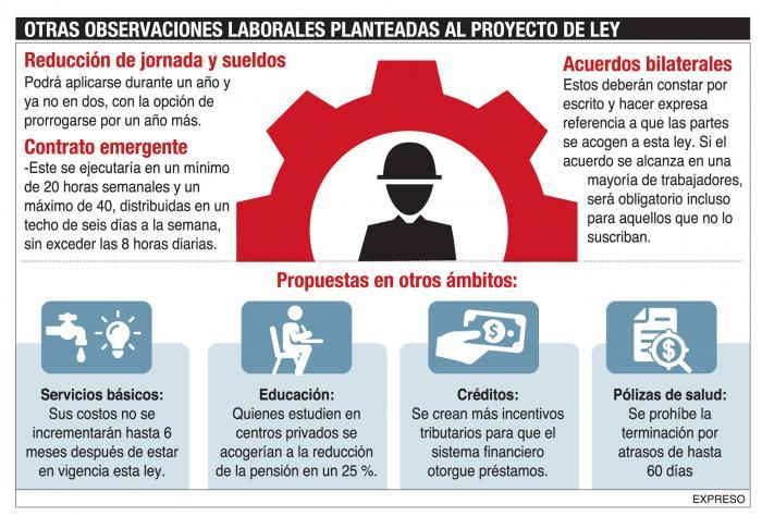 propuestas laborales+ley humanitaria+gobierno+veto