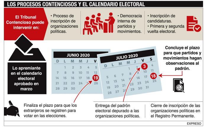 Graficos- elecciones- calendario