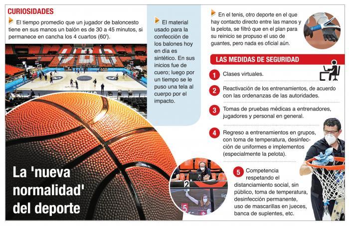 baloncesto-deporte
