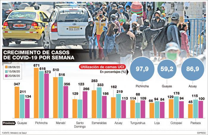 CRECIMIENTO-CASOS-COVID-19.jpg
