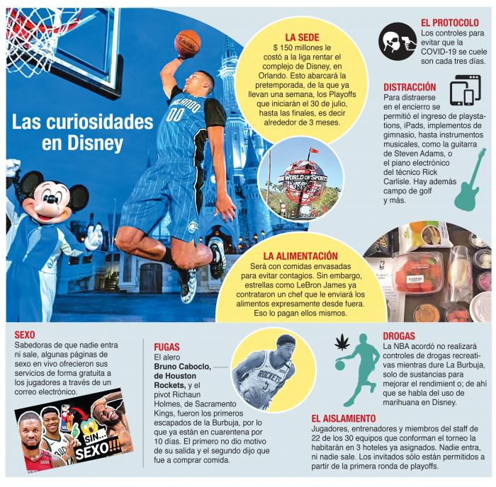 Disney NBA Pretemporada