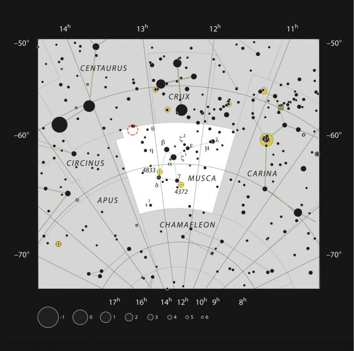 vlt-eso-exoplanetas-ubicacion