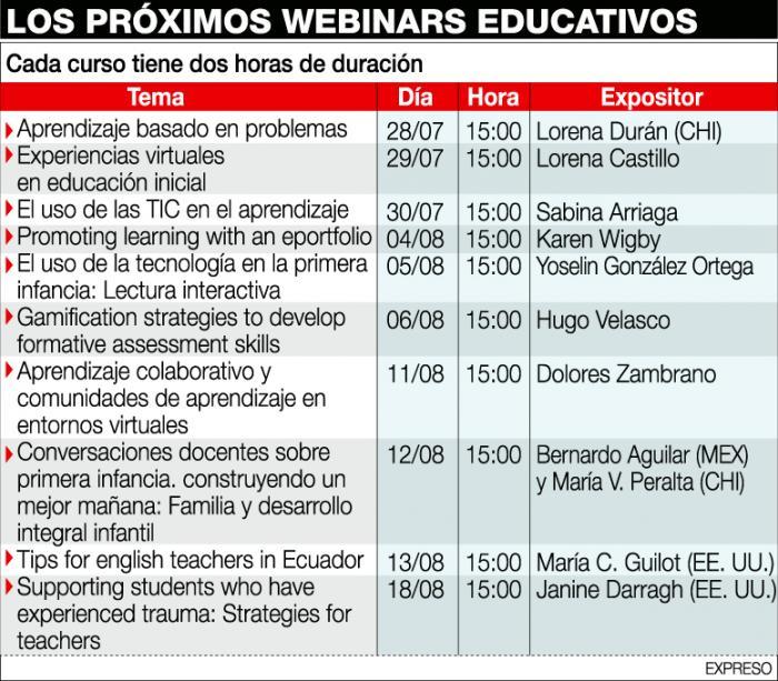 Universidad Casa Grande_Capacitación educativa_Webinars gratuitos 2020
