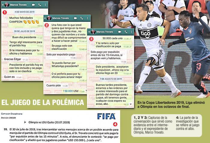 Olimpia Liga de Quito 2019