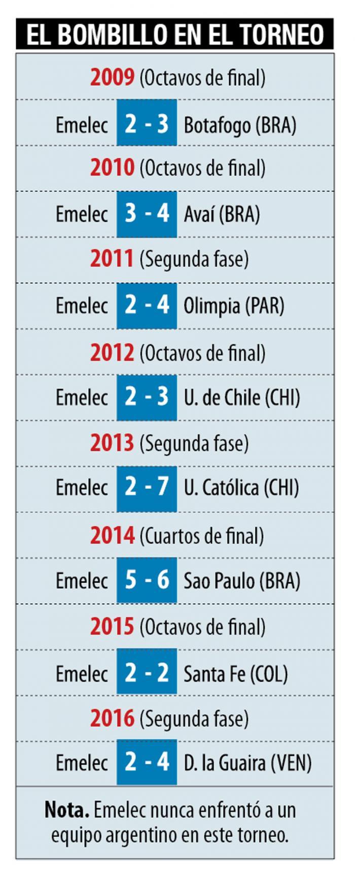 emelec-futbol
