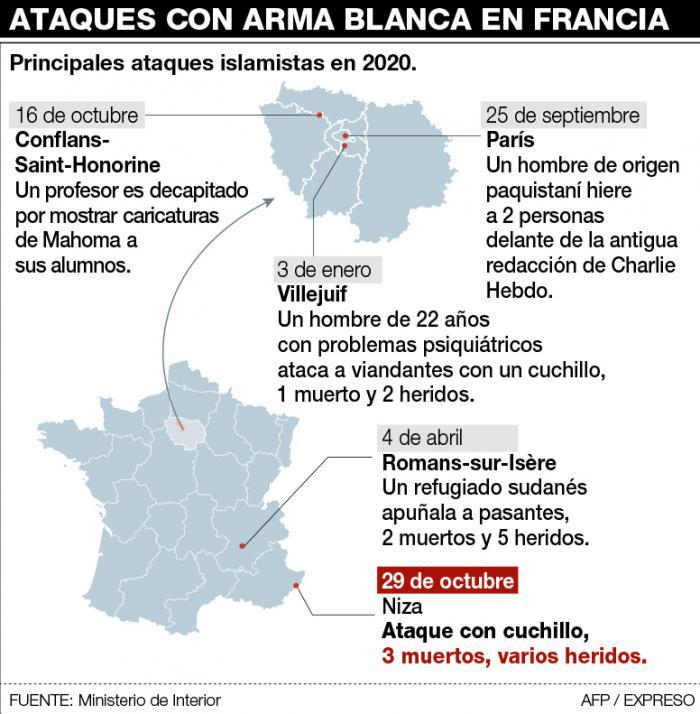 FRANCIA-ATAQUES-ARMA-BLANCA