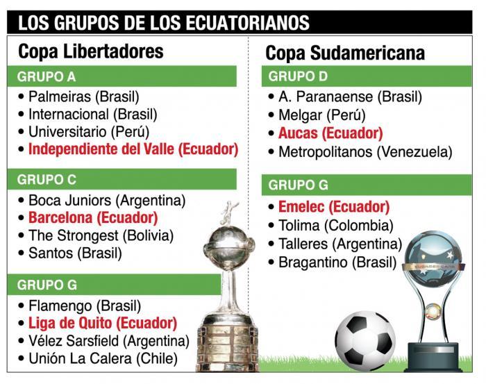 grupos-libertadores-sudamericana-fútbol