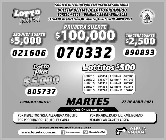 lotto 26 de abril