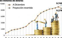 evolucion-masa-salarial