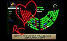 Tuit de Rafael Correa sobre aprobación de la ley de defensa de la dolarización, 22 abr. 21