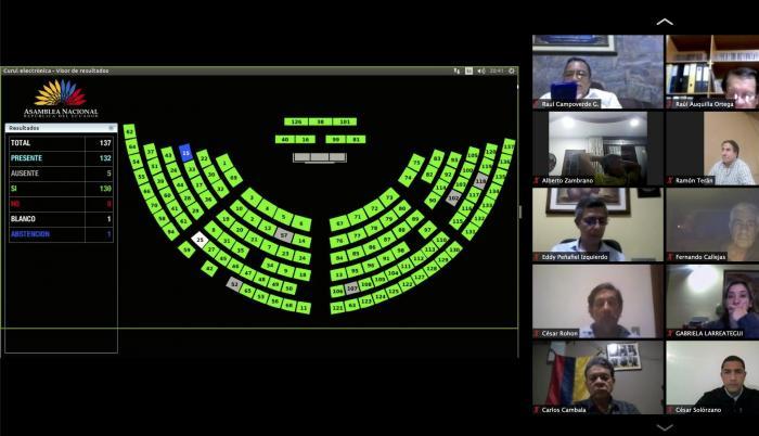 Asamblea aprobó reformas a la seguriudad social