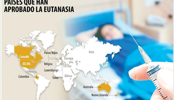 eutanasia PUBLICAR