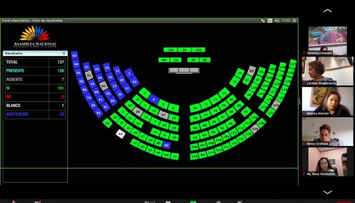 Asamblea aprueba acuerdo comercial