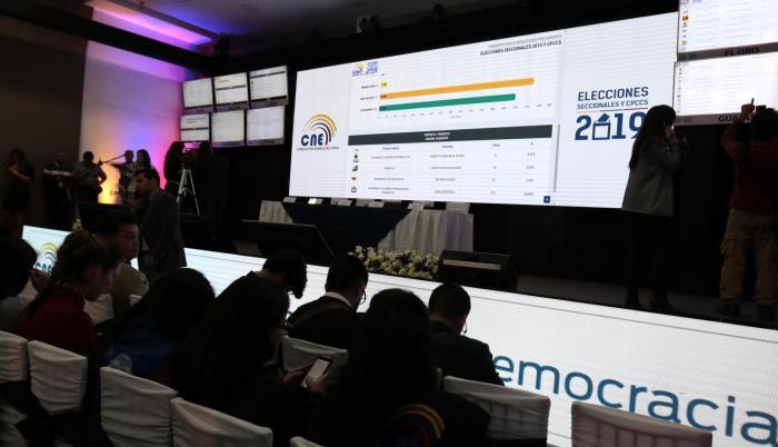 Resultados preliminares de las elecciones seccionales, el pasado domingo 24 de marzo.