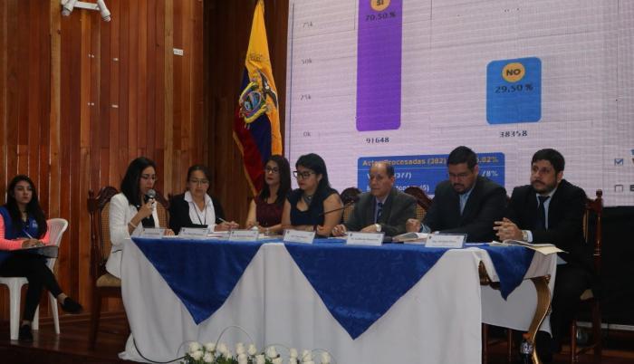 Miembros de la Junta Territorial Electoral.