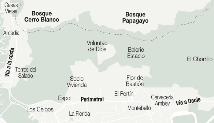 Papagayo, la última frontera
